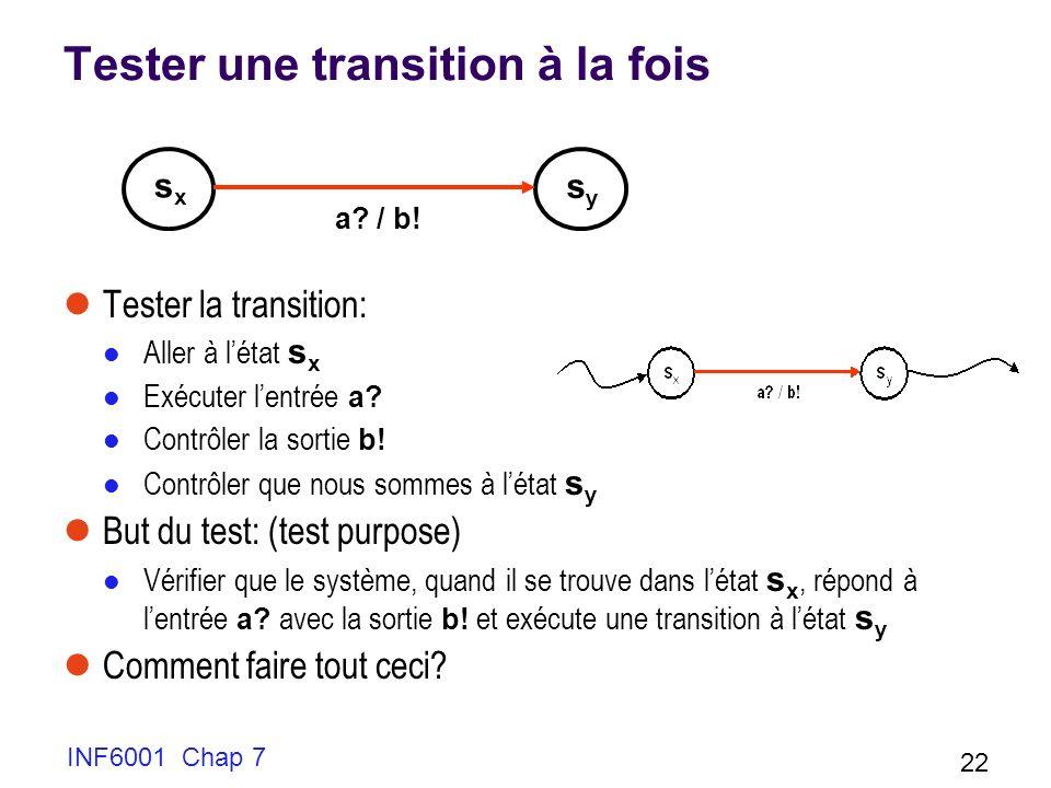 INF6001 Chap 7 22 Tester une transition à la fois Tester la transition: Aller à létat s x Exécuter lentrée a.