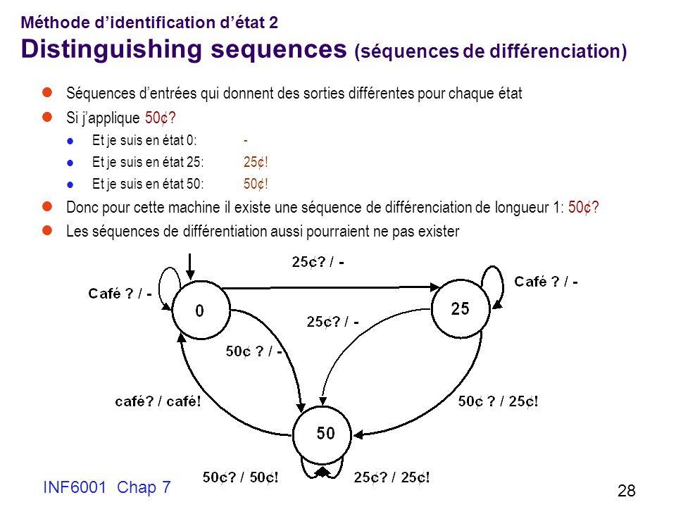 INF6001 Chap 7 28 Méthode didentification détat 2 Distinguishing sequences (séquences de différenciation) Séquences dentrées qui donnent des sorties différentes pour chaque état Si japplique 50¢.