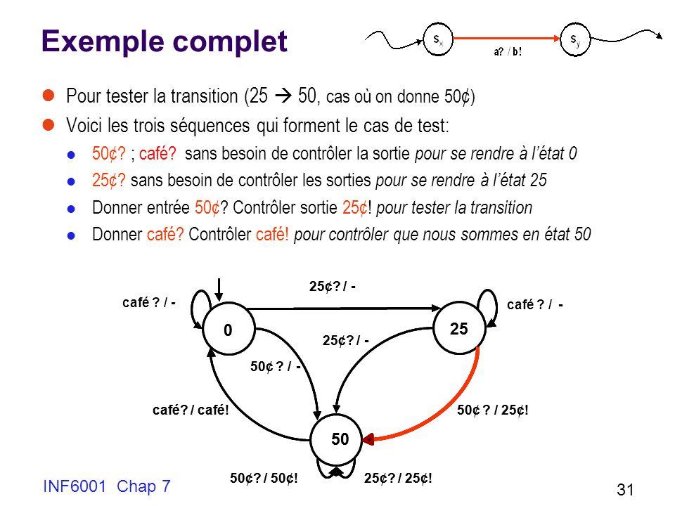INF6001 Chap 7 31 Exemple complet Pour tester la transition (25 50, cas où on donne 50 ¢ ) Voici les trois séquences qui forment le cas de test: 50¢.