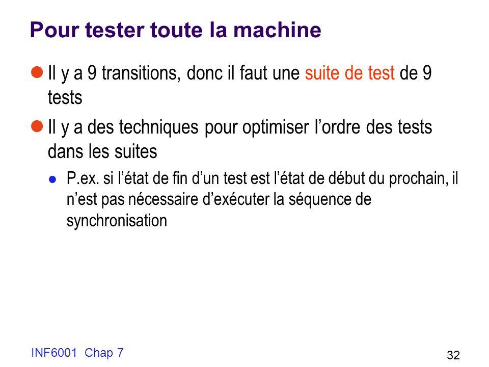 INF6001 Chap 7 32 Pour tester toute la machine Il y a 9 transitions, donc il faut une suite de test de 9 tests Il y a des techniques pour optimiser lordre des tests dans les suites P.ex.