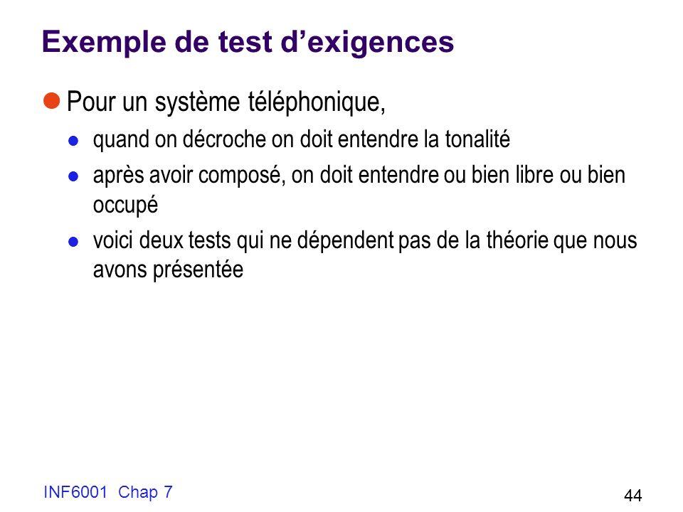 INF6001 Chap 7 44 Exemple de test dexigences Pour un système téléphonique, quand on décroche on doit entendre la tonalité après avoir composé, on doit entendre ou bien libre ou bien occupé voici deux tests qui ne dépendent pas de la théorie que nous avons présentée