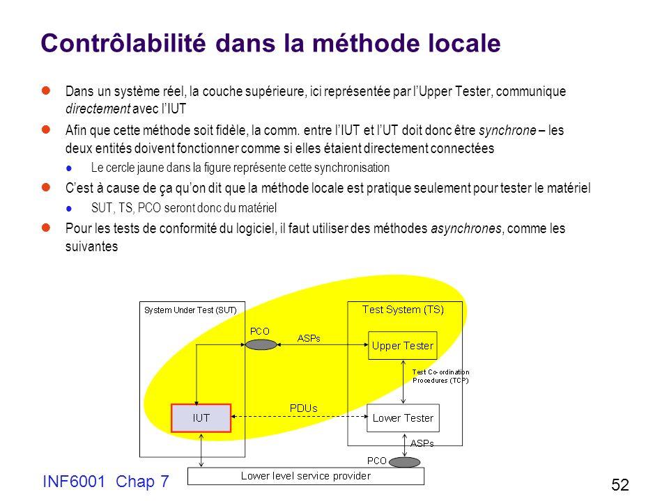 INF6001 Chap 7 52 Contrôlabilité dans la méthode locale Dans un système réel, la couche supérieure, ici représentée par lUpper Tester, communique directement avec lIUT Afin que cette méthode soit fidèle, la comm.