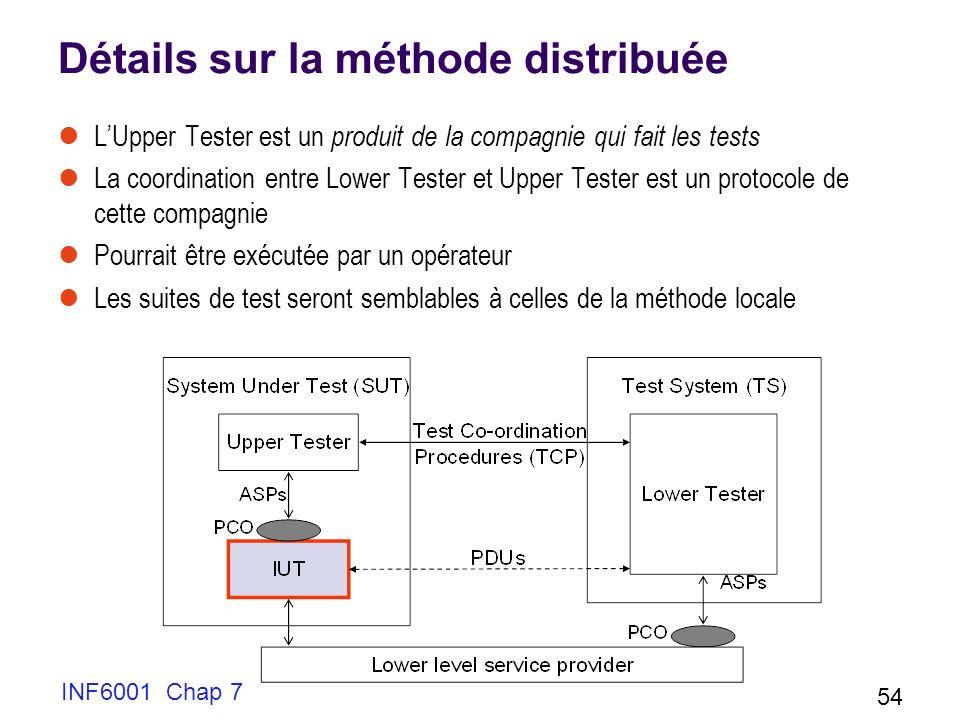 INF6001 Chap 7 54 Détails sur la méthode distribuée LUpper Tester est un produit de la compagnie qui fait les tests La coordination entre Lower Tester et Upper Tester est un protocole de cette compagnie Pourrait être exécutée par un opérateur Les suites de test seront semblables à celles de la méthode locale