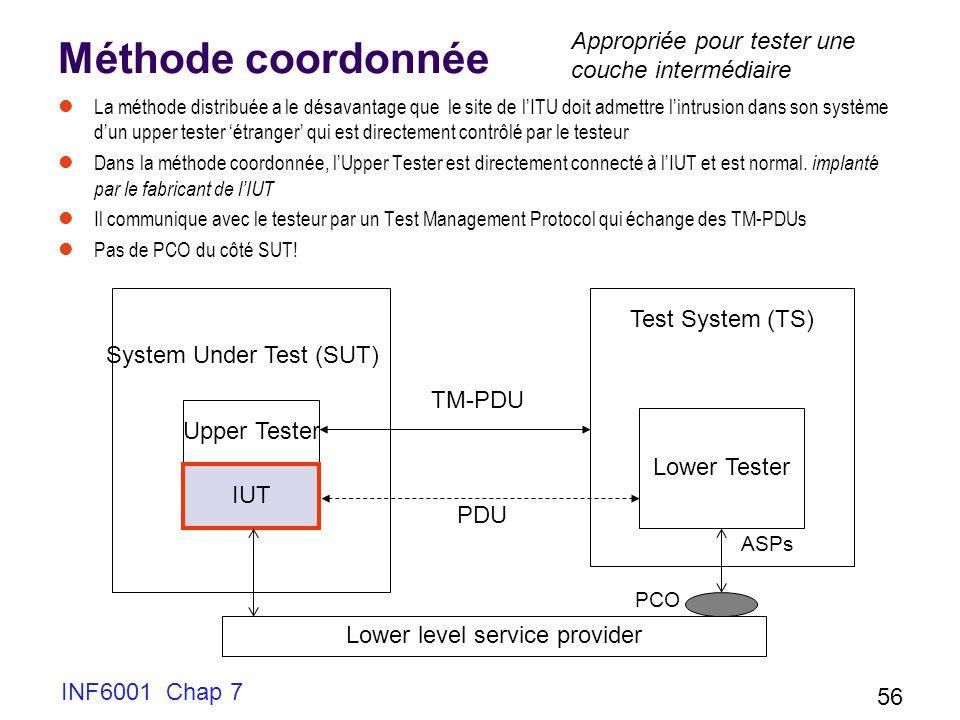 INF6001 Chap 7 56 Méthode coordonnée La méthode distribuée a le désavantage que le site de lITU doit admettre lintrusion dans son système dun upper tester étranger qui est directement contrôlé par le testeur Dans la méthode coordonnée, lUpper Tester est directement connecté à lIUT et est normal.