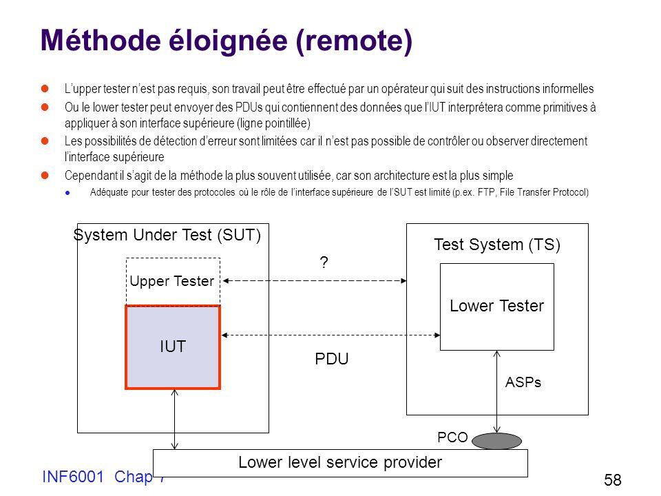 INF6001 Chap 7 58 Méthode éloignée (remote) Lupper tester nest pas requis, son travail peut être effectué par un opérateur qui suit des instructions informelles Ou le lower tester peut envoyer des PDUs qui contiennent des données que lIUT interprétera comme primitives à appliquer à son interface supérieure (ligne pointillée) Les possibilités de détection derreur sont limitées car il nest pas possible de contrôler ou observer directement linterface supérieure Cependant il sagit de la méthode la plus souvent utilisée, car son architecture est la plus simple Adéquate pour tester des protocoles où le rôle de linterface supérieure de lSUT est limité (p.ex.
