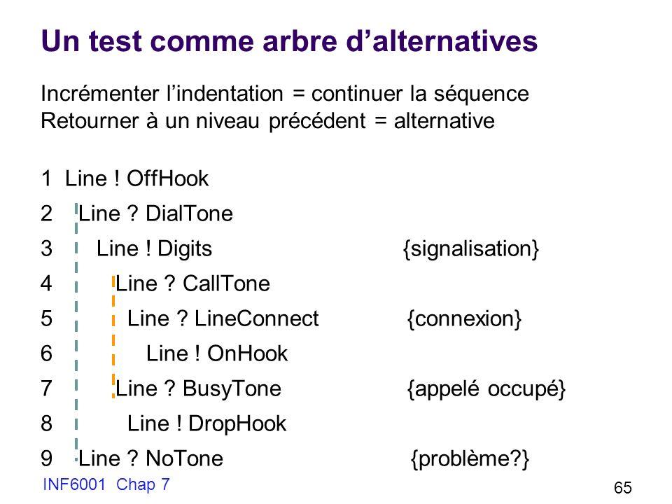 INF6001 Chap 7 65 Un test comme arbre dalternatives 1 Line .