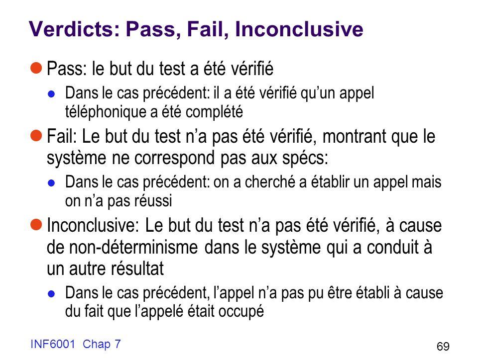 INF6001 Chap 7 69 Verdicts: Pass, Fail, Inconclusive Pass: le but du test a été vérifié Dans le cas précédent: il a été vérifié quun appel téléphonique a été complété Fail: Le but du test na pas été vérifié, montrant que le système ne correspond pas aux spécs: Dans le cas précédent: on a cherché a établir un appel mais on na pas réussi Inconclusive: Le but du test na pas été vérifié, à cause de non-déterminisme dans le système qui a conduit à un autre résultat Dans le cas précédent, lappel na pas pu être établi à cause du fait que lappelé était occupé