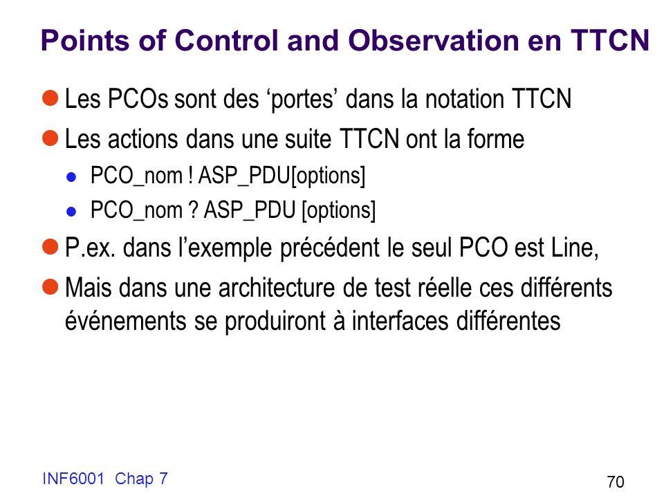 INF6001 Chap 7 70 Points of Control and Observation en TTCN Les PCOs sont des portes dans la notation TTCN Les actions dans une suite TTCN ont la forme PCO_nom .