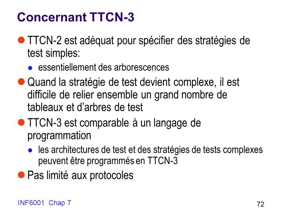 INF6001 Chap 7 72 Concernant TTCN-3 TTCN-2 est adéquat pour spécifier des stratégies de test simples: essentiellement des arborescences Quand la stratégie de test devient complexe, il est difficile de relier ensemble un grand nombre de tableaux et darbres de test TTCN-3 est comparable à un langage de programmation les architectures de test et des stratégies de tests complexes peuvent être programmés en TTCN-3 Pas limité aux protocoles