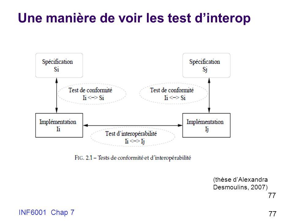 Une manière de voir les test dinterop INF6001 Chap 7 77 (thèse dAlexandra Desmoulins, 2007)