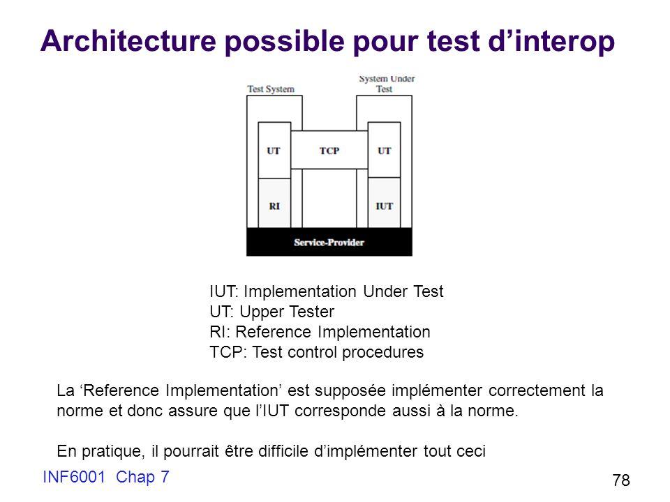Architecture possible pour test dinterop INF6001 Chap 7 78 IUT: Implementation Under Test UT: Upper Tester RI: Reference Implementation TCP: Test control procedures La Reference Implementation est supposée implémenter correctement la norme et donc assure que lIUT corresponde aussi à la norme.