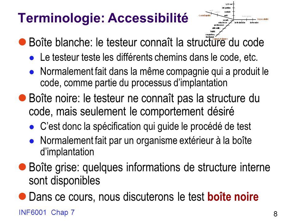 INF6001 Chap 7 8 Terminologie: Accessibilité Boîte blanche: le testeur connaît la structure du code Le testeur teste les différents chemins dans le code, etc.