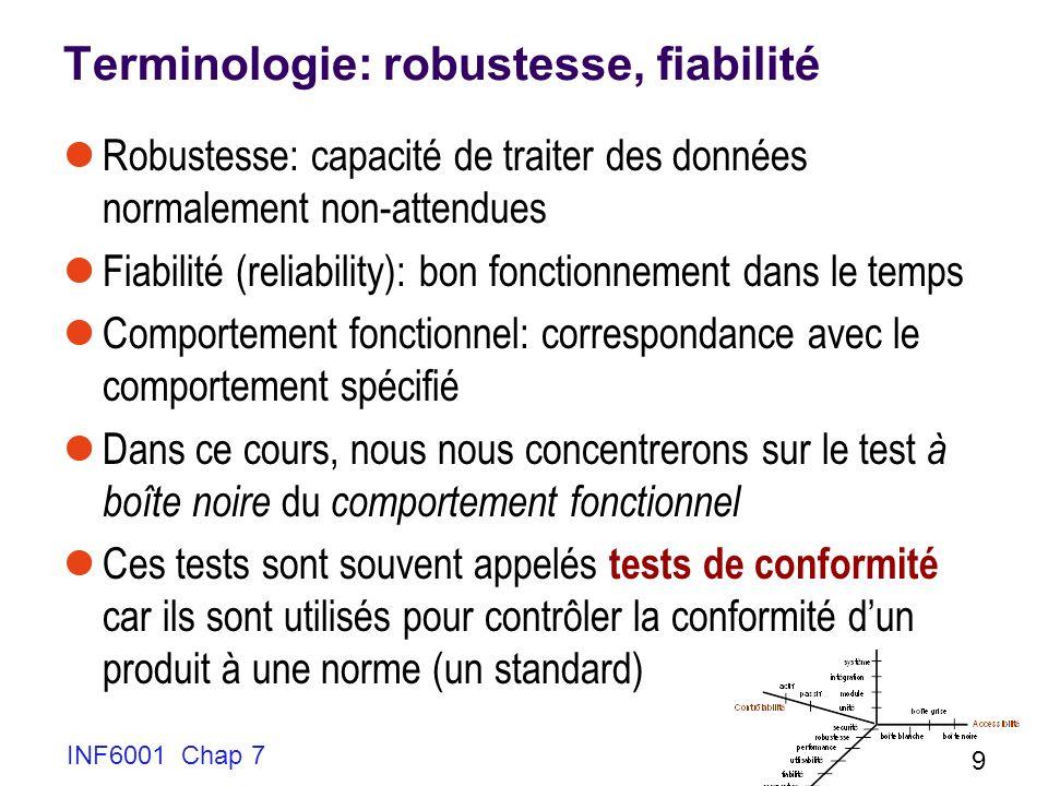 INF6001 Chap 7 9 Terminologie: robustesse, fiabilité Robustesse: capacité de traiter des données normalement non-attendues Fiabilité (reliability): bon fonctionnement dans le temps Comportement fonctionnel: correspondance avec le comportement spécifié Dans ce cours, nous nous concentrerons sur le test à boîte noire du comportement fonctionnel Ces tests sont souvent appelés tests de conformité car ils sont utilisés pour contrôler la conformité dun produit à une norme (un standard)