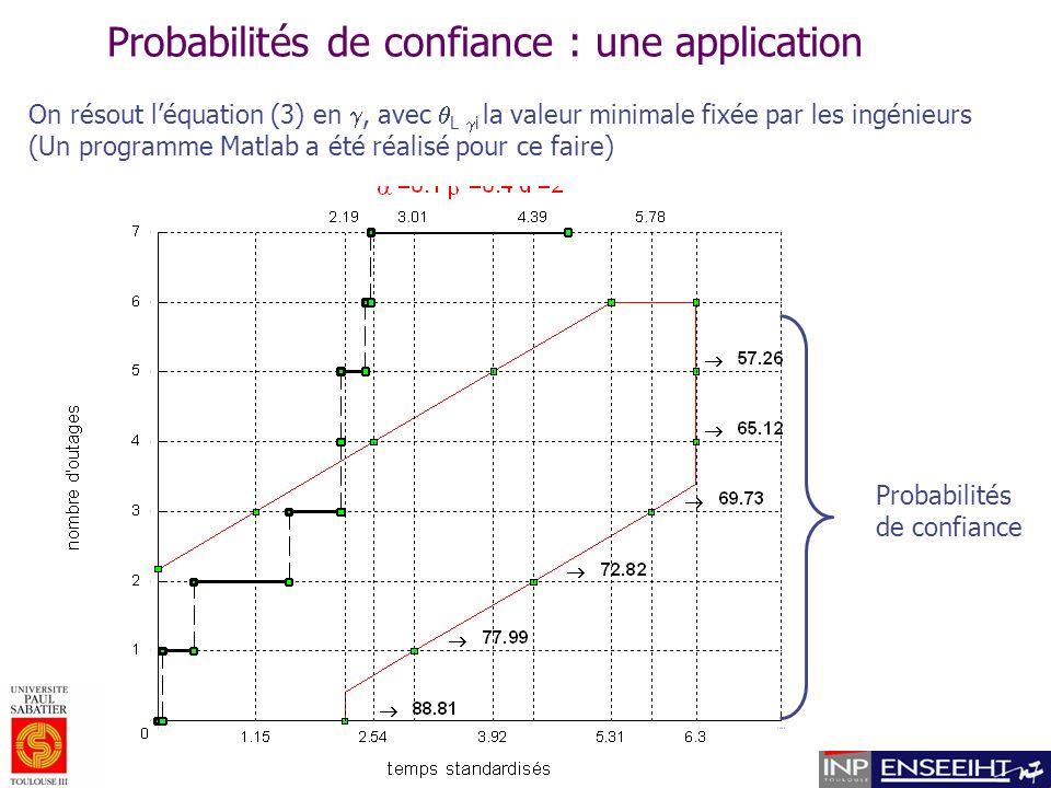 Probabilités de confiance : une application On résout léquation (3) en, avec L i la valeur minimale fixée par les ingénieurs (Un programme Matlab a été réalisé pour ce faire) Probabilités de confiance