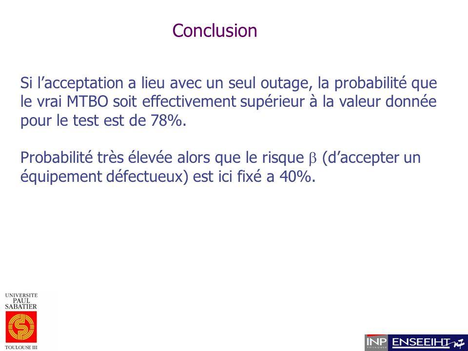 Conclusion Si lacceptation a lieu avec un seul outage, la probabilité que le vrai MTBO soit effectivement supérieur à la valeur donnée pour le test est de 78%.