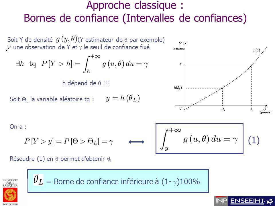 Approche classique : Bornes de confiance (Intervalles de confiances) Soit Y de densité (Y estimateur de par exemple) une observation de Y et le seuil de confiance fixé h dépend de !!.