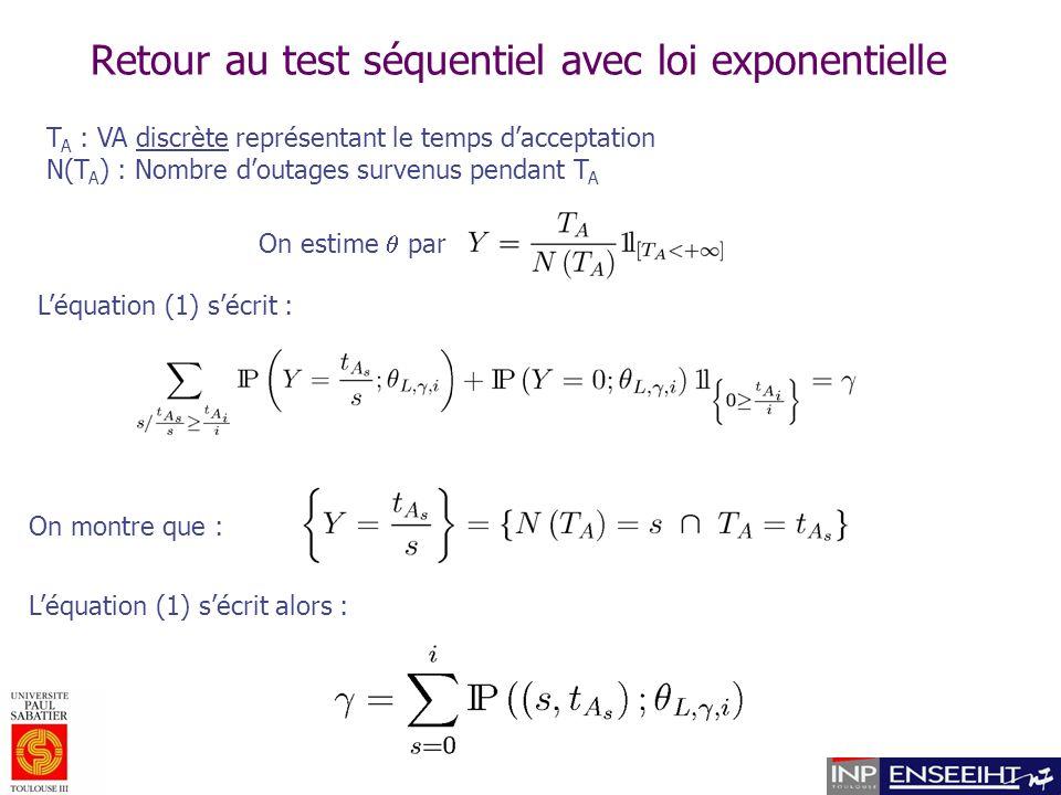 Retour au test séquentiel avec loi exponentielle T A : VA discrète représentant le temps dacceptation N(T A ) : Nombre doutages survenus pendant T A On estime par Léquation (1) sécrit : On montre que : Léquation (1) sécrit alors :