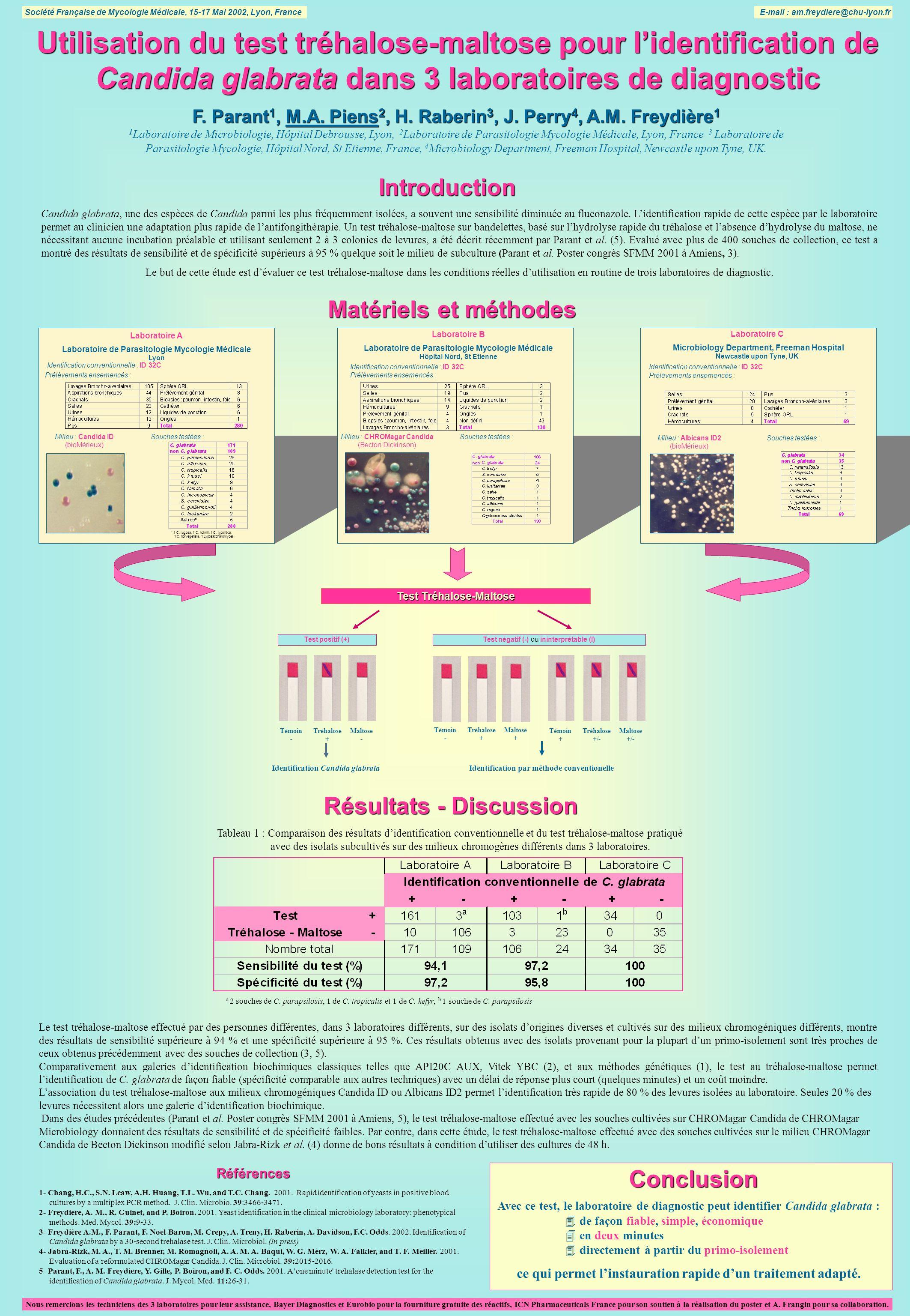 Utilisation du test tréhalose-maltose pour lidentification de Candida glabrata dans 3 laboratoires de diagnostic F. Parant 1, M.A. Piens 2, H. Raberin