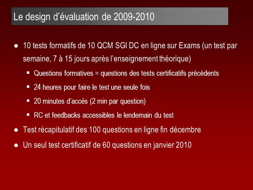 Le design dévaluation de 2009-2010 10 tests formatifs de 10 QCM SGI DC en ligne sur Exams (un test par semaine, 7 à 15 jours après lenseignement théor