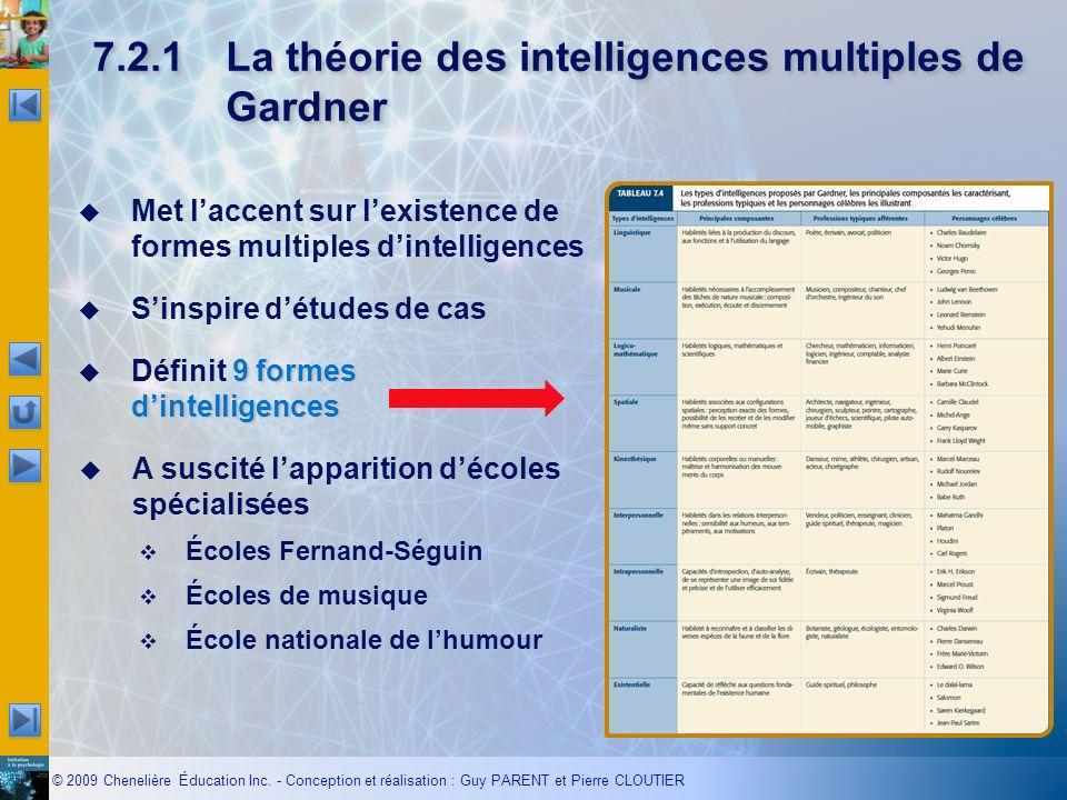 © 2009 Chenelière Éducation Inc. - Conception et réalisation : Guy PARENT et Pierre CLOUTIER 7.2.1La théorie des intelligences multiples de Gardner Me