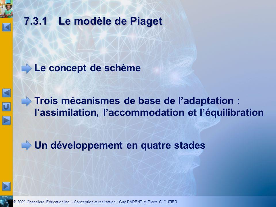 © 2009 Chenelière Éducation Inc. - Conception et réalisation : Guy PARENT et Pierre CLOUTIER 7.3.1Le modèle de Piaget Le concept de schème Trois mécan