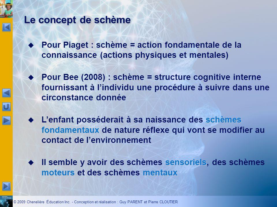 © 2009 Chenelière Éducation Inc. - Conception et réalisation : Guy PARENT et Pierre CLOUTIER Le concept de schème Pour Piaget : schème = action fondam