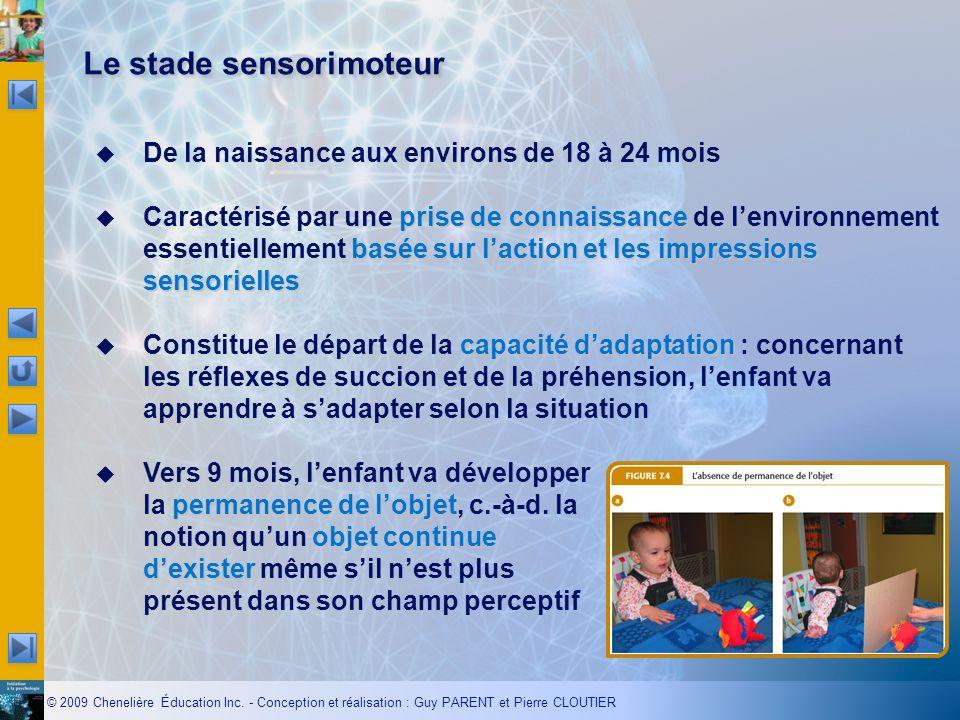 © 2009 Chenelière Éducation Inc. - Conception et réalisation : Guy PARENT et Pierre CLOUTIER Le stade sensorimoteur De la naissance aux environs de 18