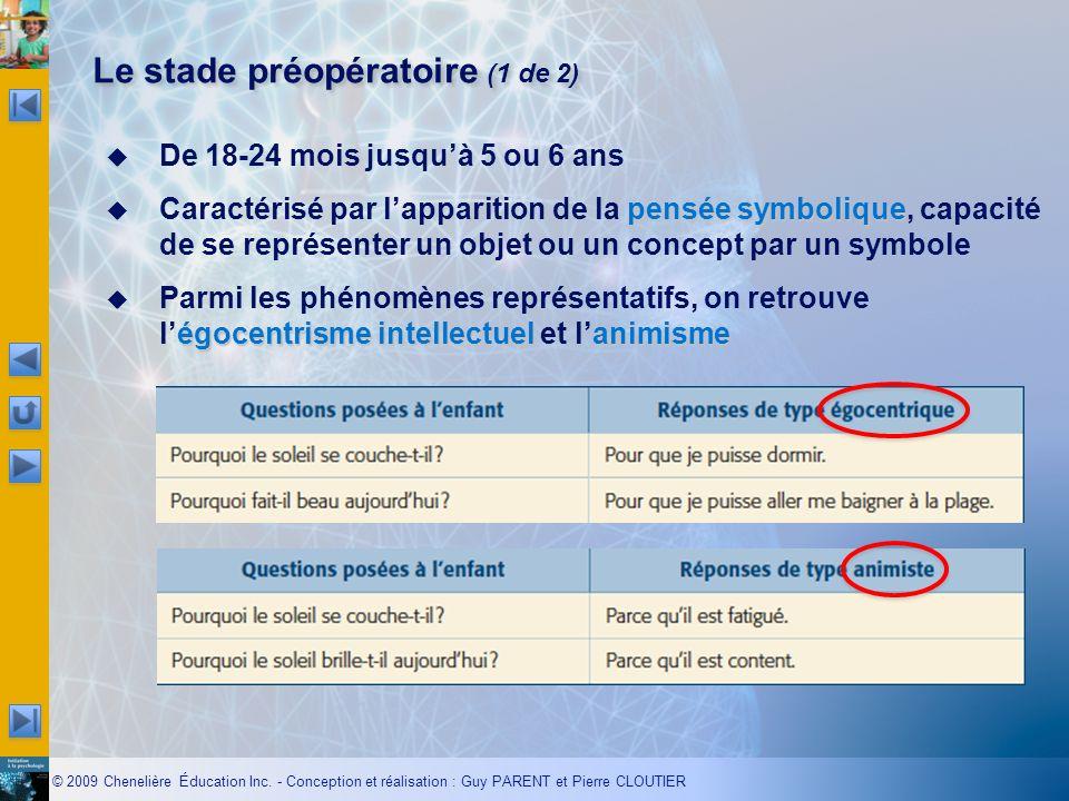 © 2009 Chenelière Éducation Inc. - Conception et réalisation : Guy PARENT et Pierre CLOUTIER Le stade préopératoire (1 de 2) De 18-24 mois jusquà 5 ou