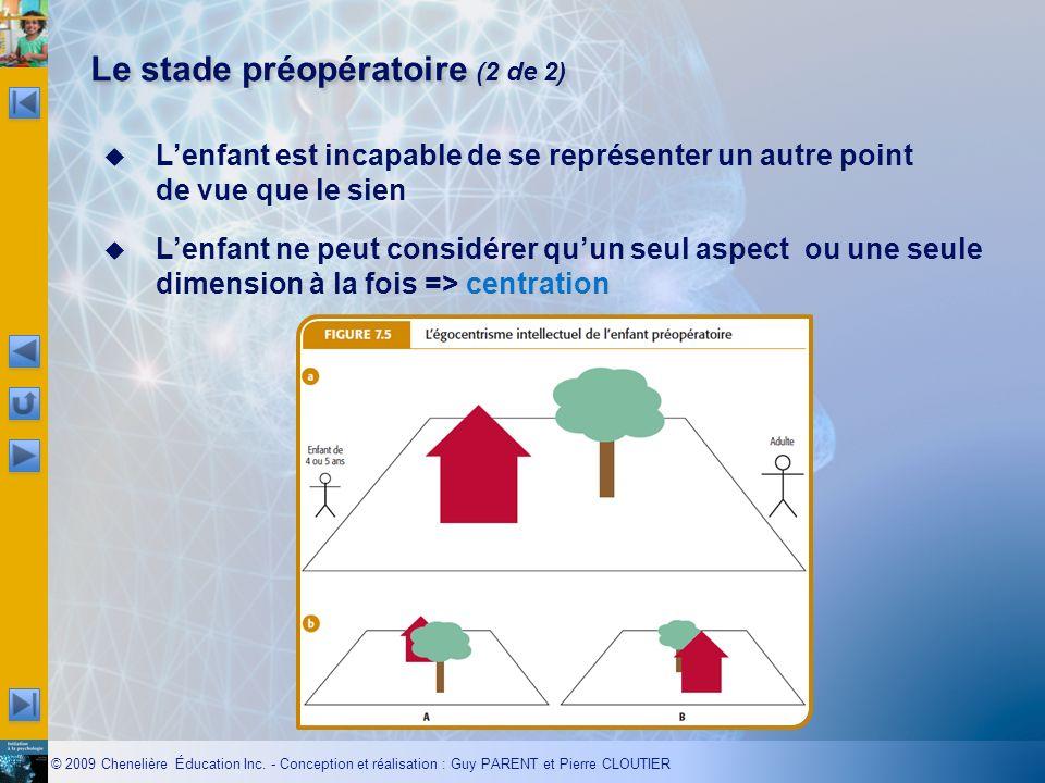 © 2009 Chenelière Éducation Inc. - Conception et réalisation : Guy PARENT et Pierre CLOUTIER Lenfant est incapable de se représenter un autre point de