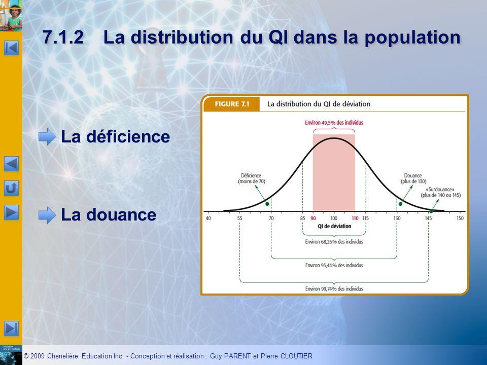 © 2009 Chenelière Éducation Inc. - Conception et réalisation : Guy PARENT et Pierre CLOUTIER 7.1.2La distribution du QI dans la population La déficien