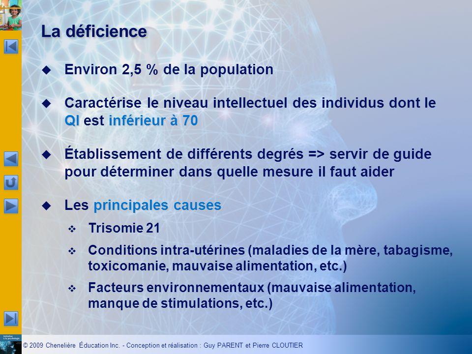 © 2009 Chenelière Éducation Inc. - Conception et réalisation : Guy PARENT et Pierre CLOUTIER La déficience Environ 2,5 % de la population QI inférieur