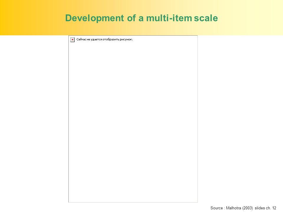 Source : Malhotra (2003) slides ch. 12 Development of a multi-item scale