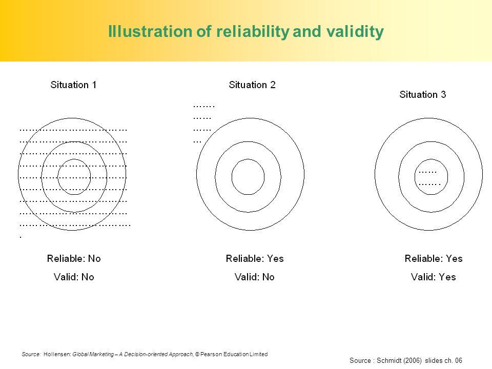 8.La validité de construit (nomologique) Linstrument de mesure est-il théoriquement solide .