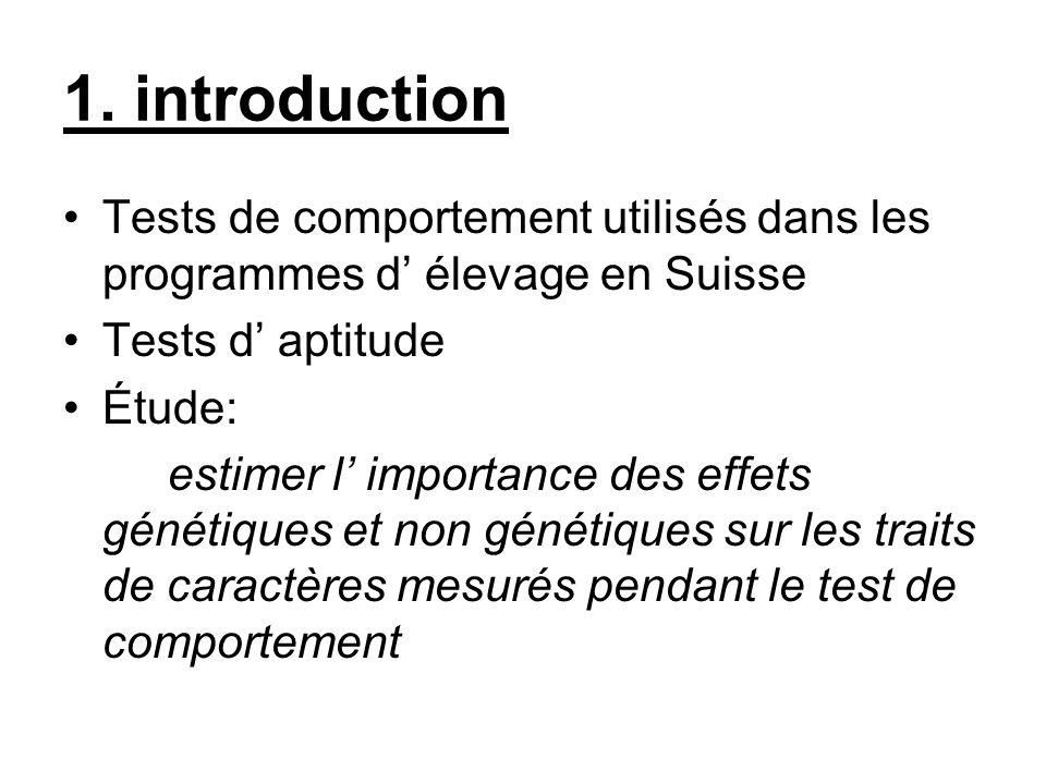 1. introduction Tests de comportement utilisés dans les programmes d élevage en Suisse Tests d aptitude Étude: estimer l importance des effets génétiq