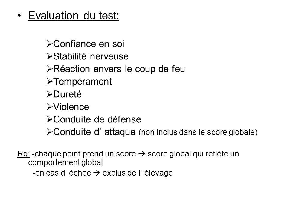Evaluation du test: Confiance en soi Stabilité nerveuse Réaction envers le coup de feu Tempérament Dureté Violence Conduite de défense Conduite d atta