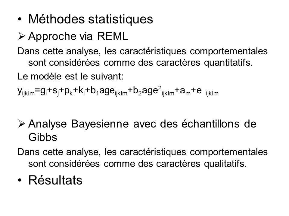 Méthodes statistiques Approche via REML Dans cette analyse, les caractéristiques comportementales sont considérées comme des caractères quantitatifs.