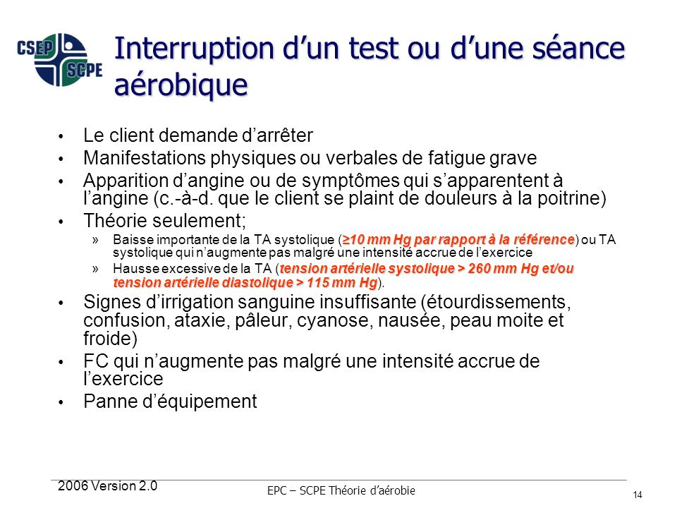 2006 Version 2.0 14 Interruption dun test ou dune séance aérobique Le client demande darrêter Manifestations physiques ou verbales de fatigue grave Ap