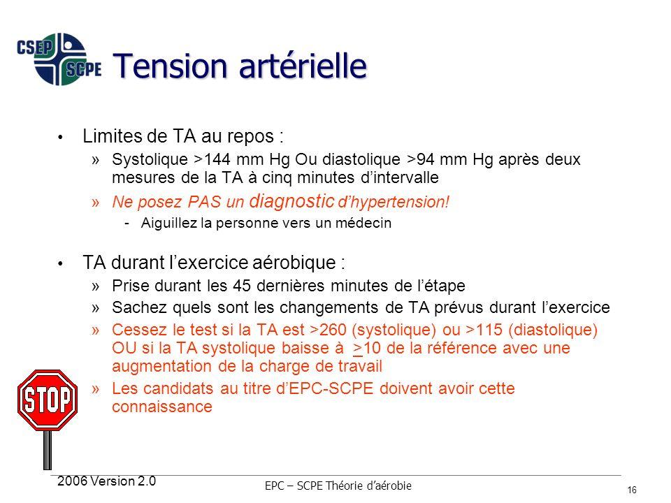 2006 Version 2.0 16 Tension artérielle Limites de TA au repos : »Systolique >144 mm Hg Ou diastolique >94 mm Hg après deux mesures de la TA à cinq min