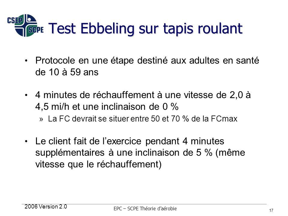 2006 Version 2.0 17 Test Ebbeling sur tapis roulant Protocole en une étape destiné aux adultes en santé de 10 à 59 ans 4 minutes de réchauffement à un