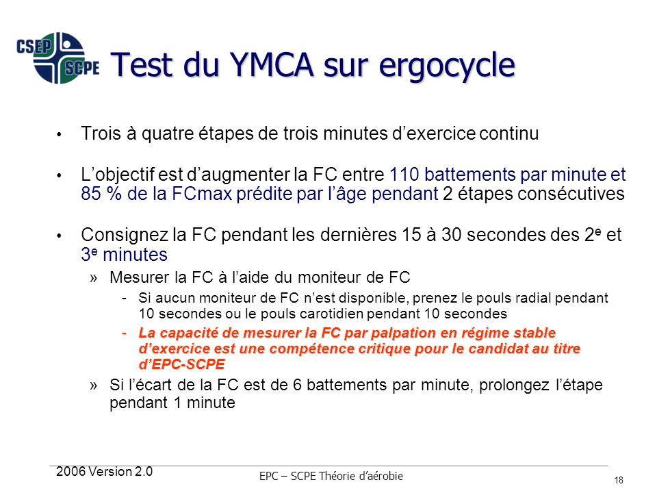 2006 Version 2.0 18 Test du YMCA sur ergocycle Trois à quatre étapes de trois minutes dexercice continu Lobjectif est daugmenter la FC entre 110 batte