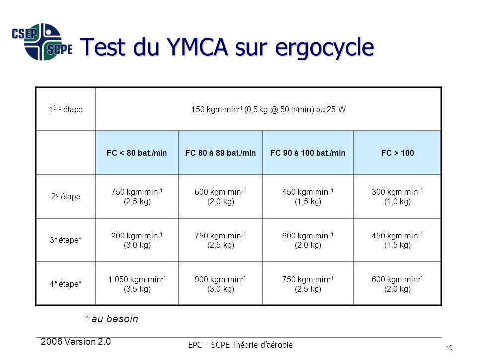2006 Version 2.0 19 Test du YMCA sur ergocycle 1 ère étape150 kgm·min -1 (0,5 kg @ 50 tr/min) ou 25 W FC < 80 bat./minFC 80 à 89 bat./minFC 90 à 100 b
