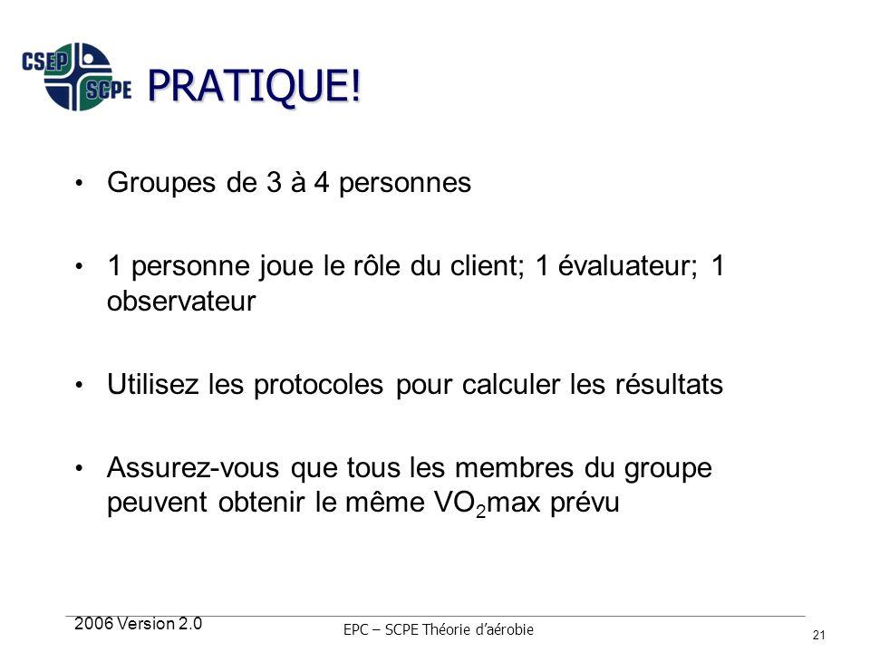 2006 Version 2.0 21 PRATIQUE! Groupes de 3 à 4 personnes 1 personne joue le rôle du client; 1 évaluateur; 1 observateur Utilisez les protocoles pour c