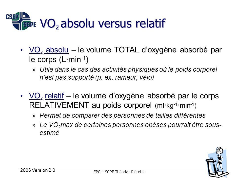2006 Version 2.0 5 VO 2 absolu versus relatif VO 2 absolu – le volume TOTAL doxygène absorbé par le corps (L·min -1 ) »Utile dans le cas des activités