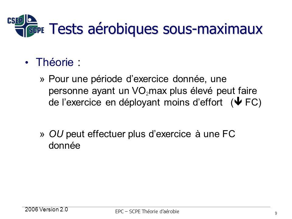 2006 Version 2.0 9 Tests aérobiques sous-maximaux Théorie : »Pour une période dexercice donnée, une personne ayant un VO 2 max plus élevé peut faire d