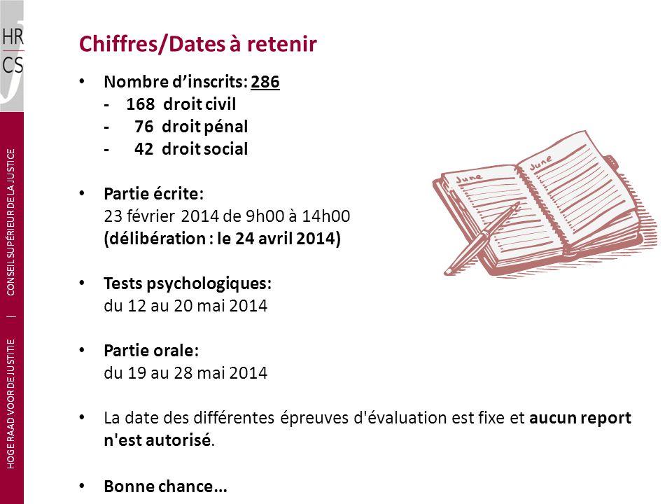 Nombre dinscrits: 286 - 168 droit civil - 76 droit pénal - 42 droit social Partie écrite: 23 février 2014 de 9h00 à 14h00 (délibération : le 24 avril