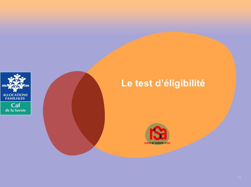 11 Le test déligibilité