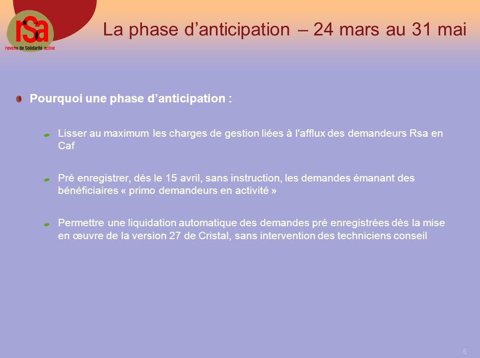7 La phase danticipation – 24 mars au 31 mai Les modalités proposées : Le test déligibilité sur www.caf.fr renseigne le demandeur du Rsa sur un droit estimé ou un non droitwww.caf.fr Le téléchargement du formulaire de demande du Rsa.