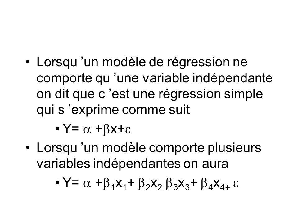 Lorsqu un modèle de régression ne comporte qu une variable indépendante on dit que c est une régression simple qui s exprime comme suit Y= + x+ Lorsqu