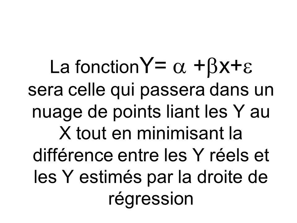 La fonction Y= + x+ sera celle qui passera dans un nuage de points liant les Y au X tout en minimisant la différence entre les Y réels et les Y estimé