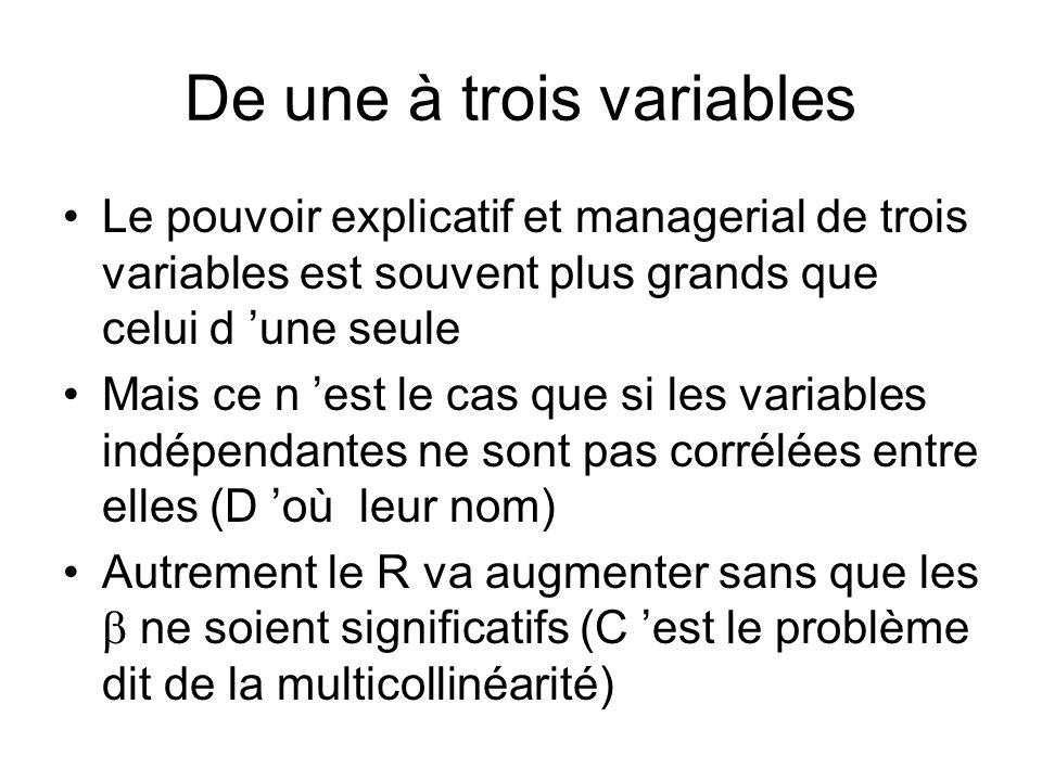 De une à trois variables Le pouvoir explicatif et managerial de trois variables est souvent plus grands que celui d une seule Mais ce n est le cas que